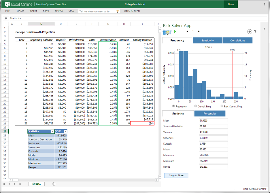 excel monte carlo add in An excel add-in containing a set of software tools for value at risk (var) analysis and risk management includes analytic (parametric), monte carlo simulation, and.